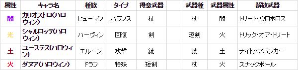 2017-10-29 (7)